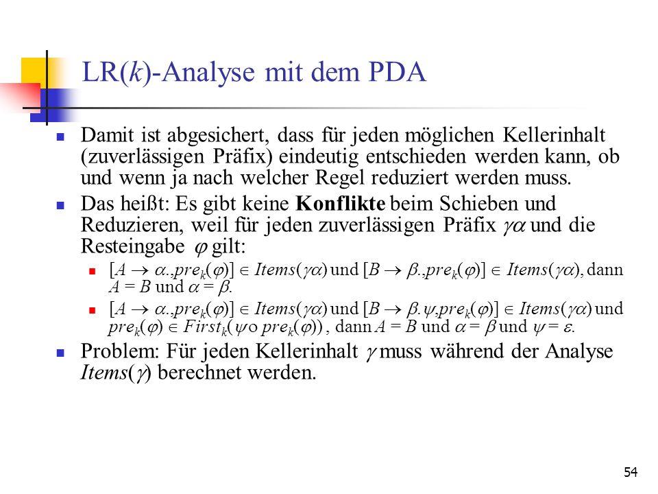 LR(k)-Analyse mit dem PDA