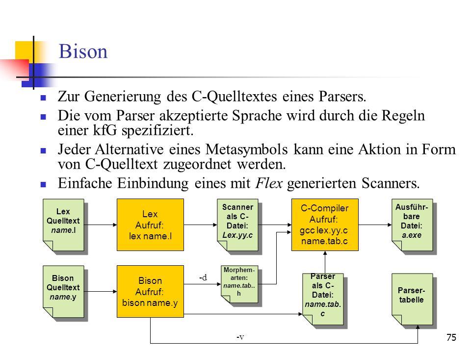 Bison Zur Generierung des C-Quelltextes eines Parsers.