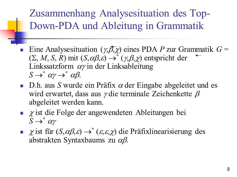 Zusammenhang Analysesituation des Top-Down-PDA und Ableitung in Grammatik