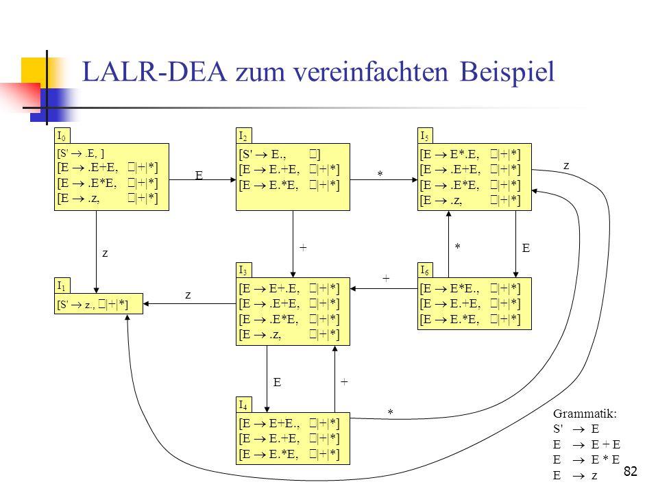 LALR-DEA zum vereinfachten Beispiel