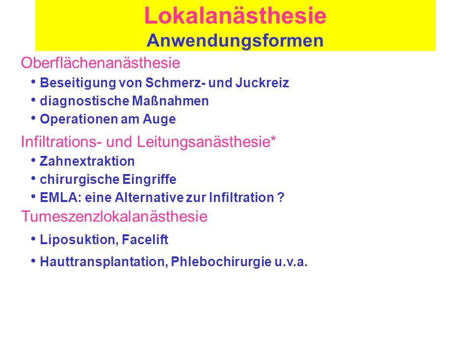 Lokalanästhesie Anwendungsformen