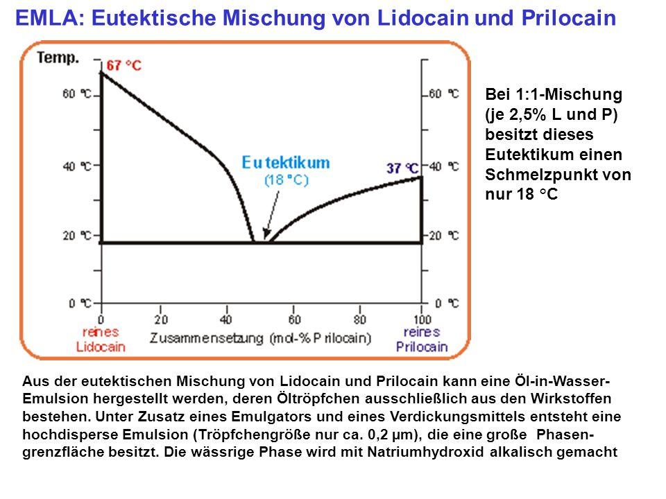 EMLA: Eutektische Mischung von Lidocain und Prilocain