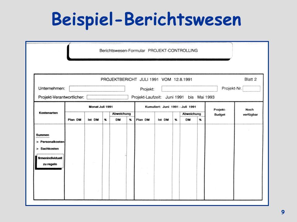 Beispiel-Berichtswesen