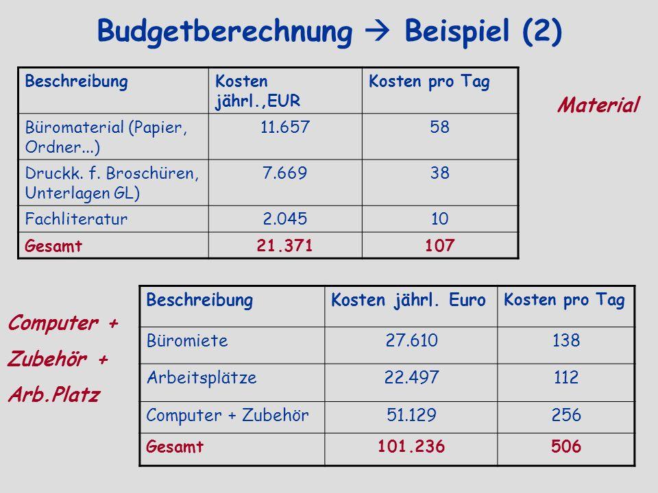 Budgetberechnung  Beispiel (2)