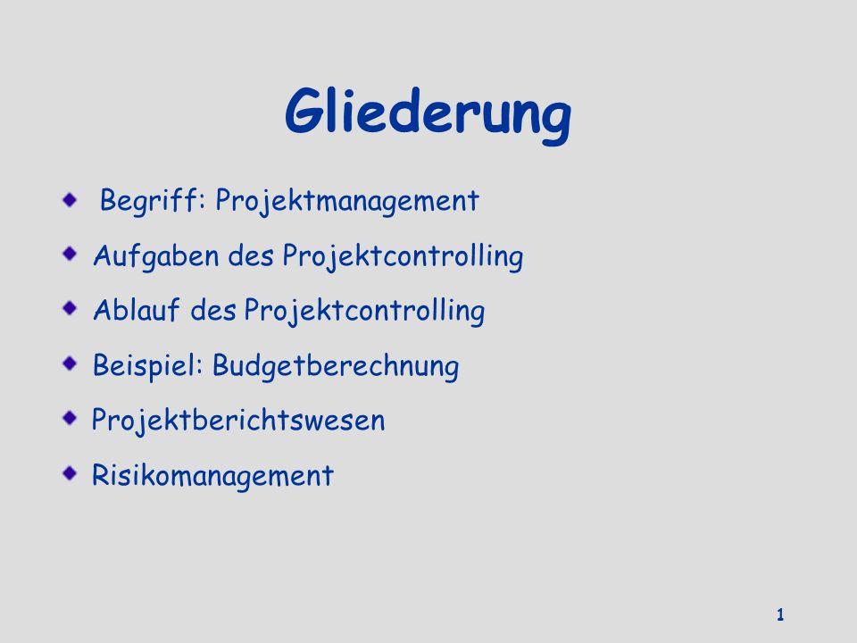 Gliederung Begriff: Projektmanagement Aufgaben des Projektcontrolling