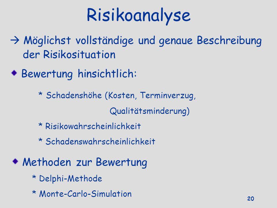 Risikoanalyse Möglichst vollständige und genaue Beschreibung