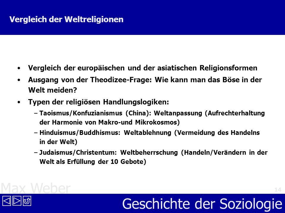 Vergleich der Weltreligionen