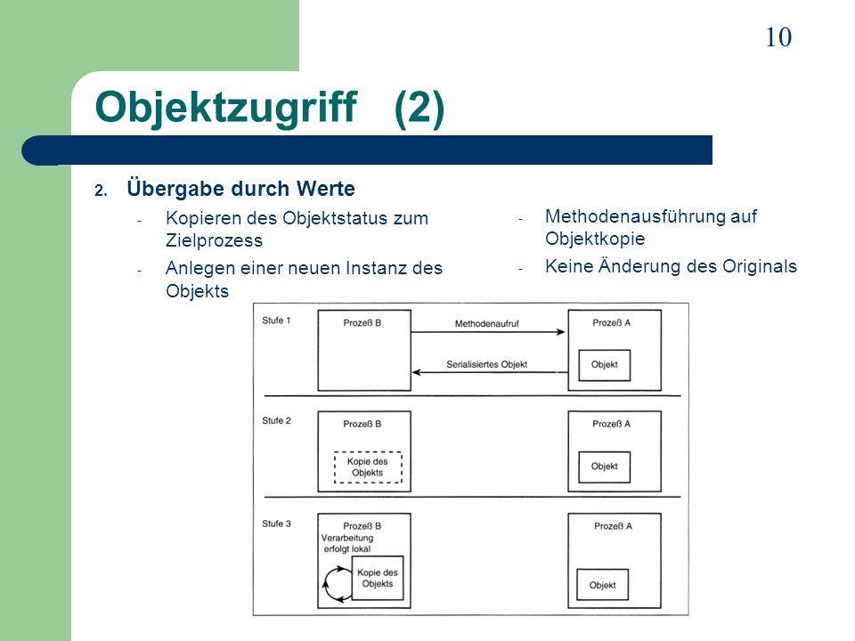 Objektzugriff (2) Übergabe durch Werte