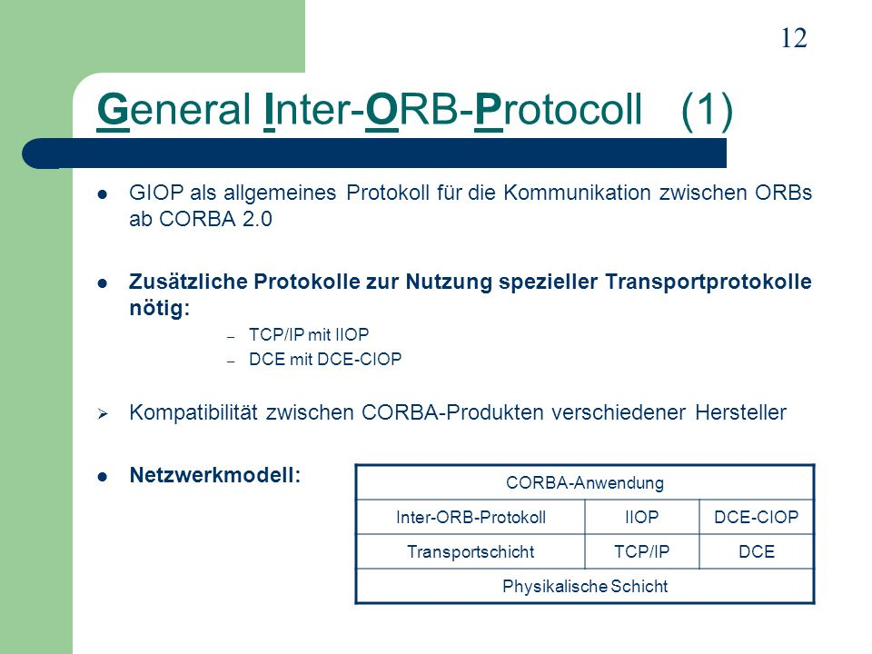 General Inter-ORB-Protocoll (1)
