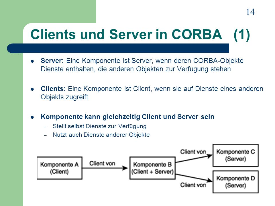 Clients und Server in CORBA (1)