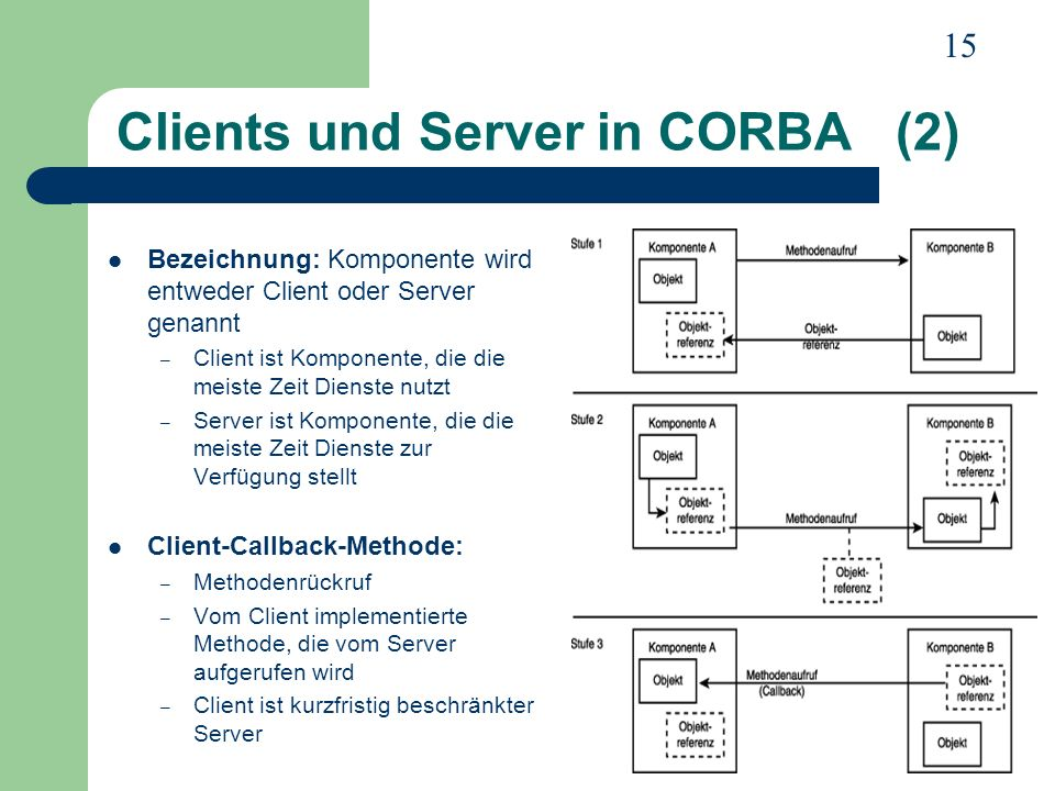 Clients und Server in CORBA (2)
