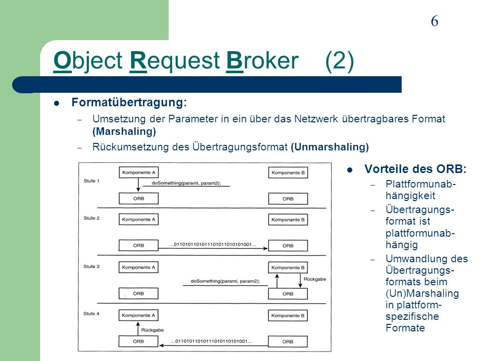 Object Request Broker (2)
