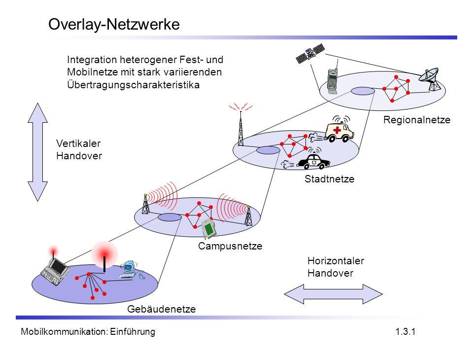 Overlay-Netzwerke Integration heterogener Fest- und Mobilnetze mit stark variierenden Übertragungscharakteristika.