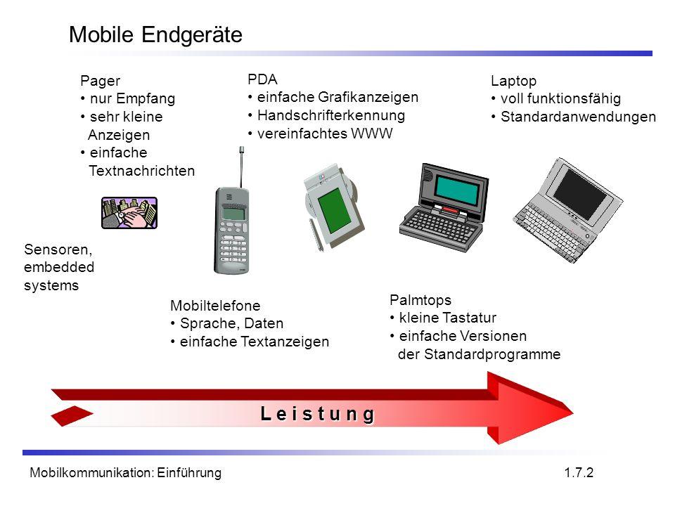 Mobile Endgeräte L e i s t u n g Pager nur Empfang