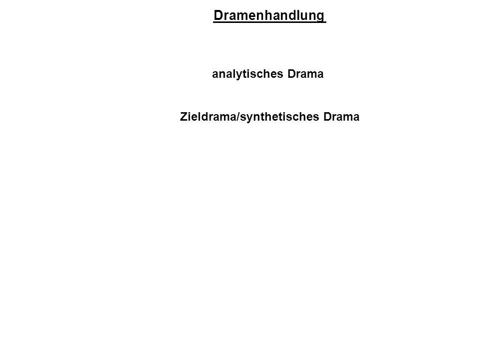 Zieldrama/synthetisches Drama