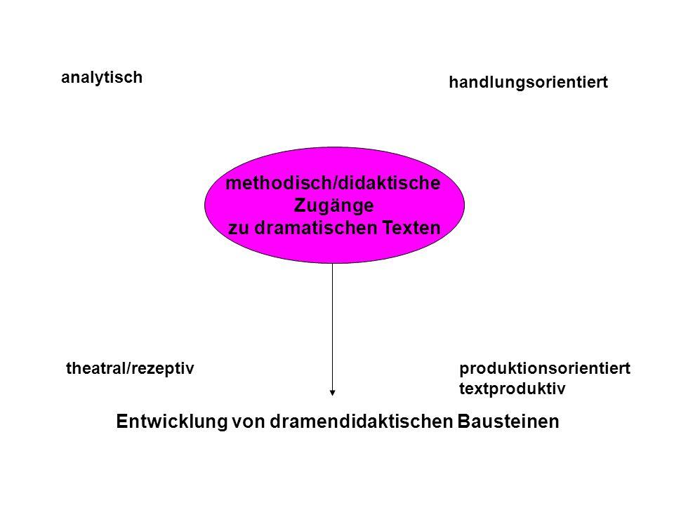 methodisch/didaktische Zugänge zu dramatischen Texten