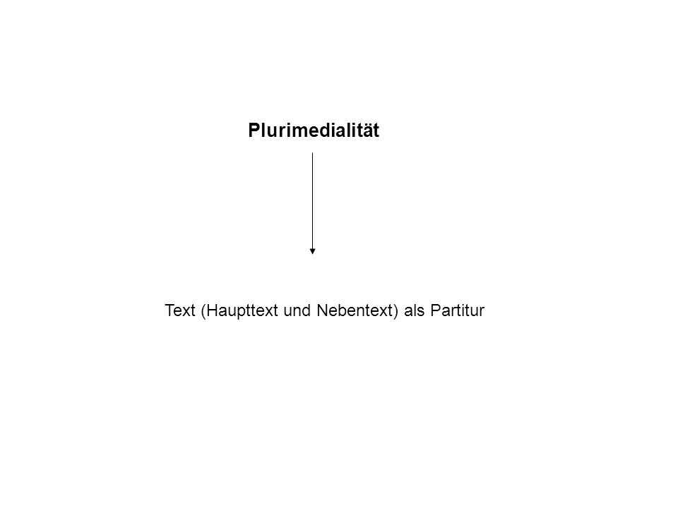 Plurimedialität Text (Haupttext und Nebentext) als Partitur