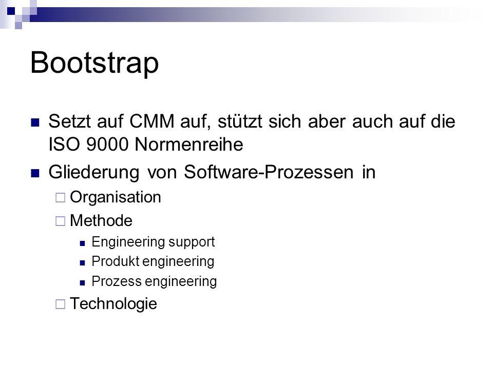 Bootstrap Setzt auf CMM auf, stützt sich aber auch auf die ISO 9000 Normenreihe. Gliederung von Software-Prozessen in.