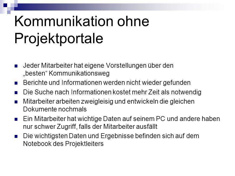 Kommunikation ohne Projektportale
