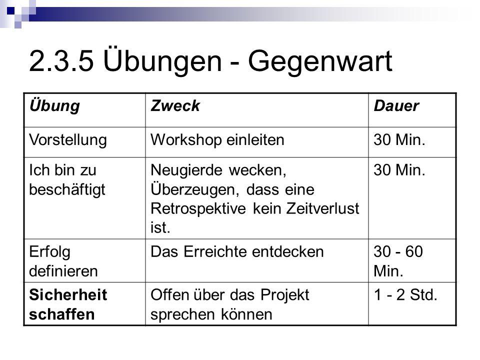 2.3.5 Übungen - Gegenwart Übung Zweck Dauer Vorstellung