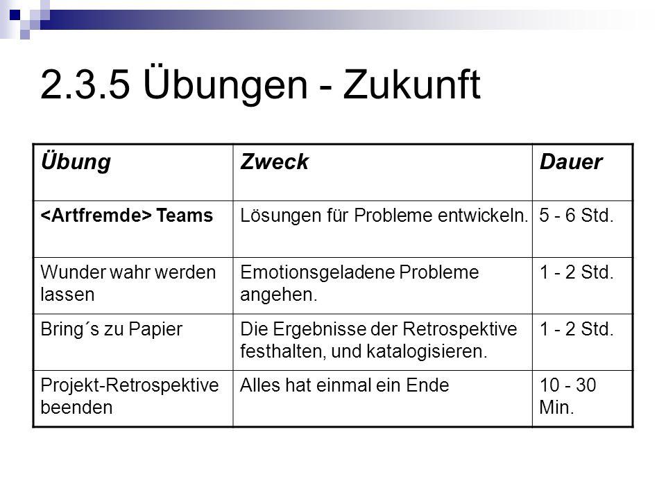 2.3.5 Übungen - Zukunft Übung Zweck Dauer <Artfremde> Teams