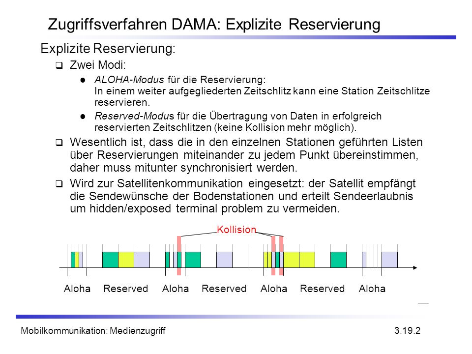 Zugriffsverfahren DAMA: Explizite Reservierung