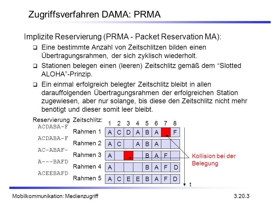 Zugriffsverfahren DAMA: PRMA