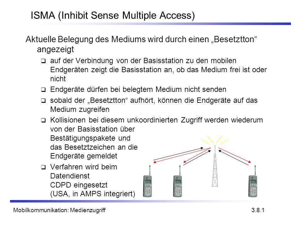 ISMA (Inhibit Sense Multiple Access)