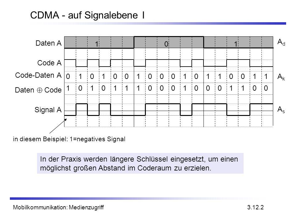 CDMA - auf Signalebene I
