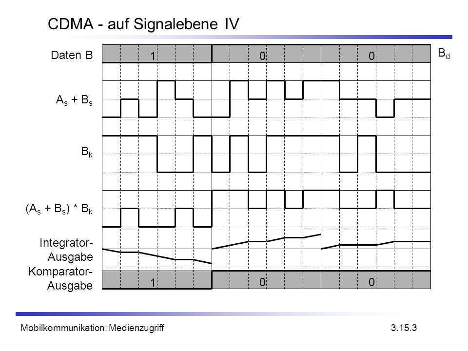 CDMA - auf Signalebene IV