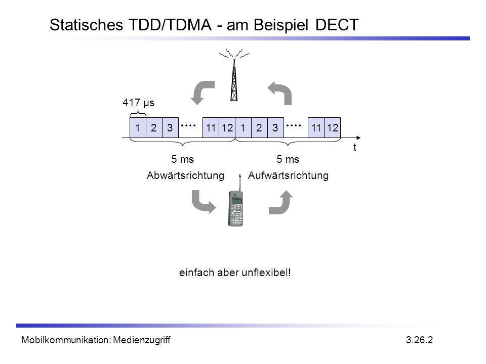 Statisches TDD/TDMA - am Beispiel DECT