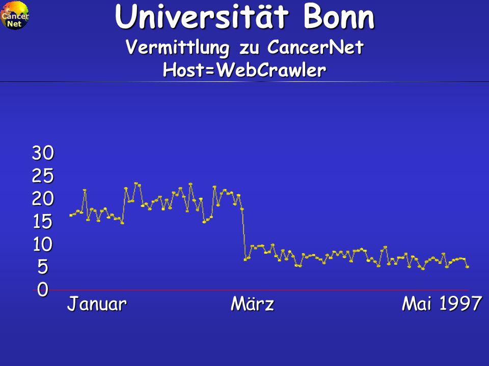 Universität Bonn Vermittlung zu CancerNet Host=WebCrawler