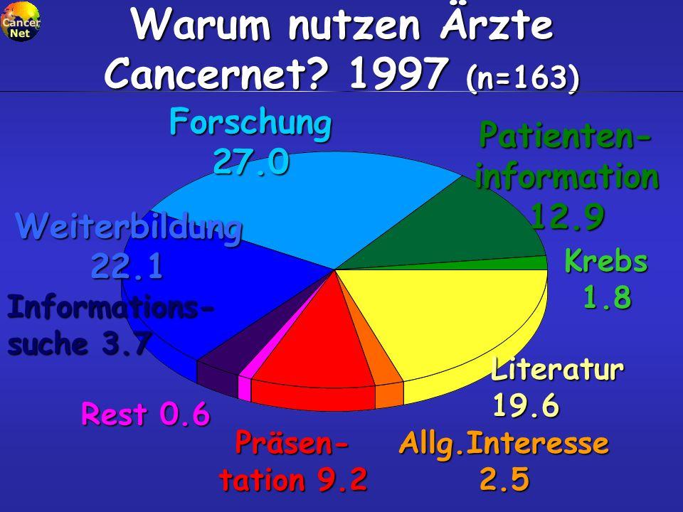 Warum nutzen Ärzte Cancernet 1997 (n=163)