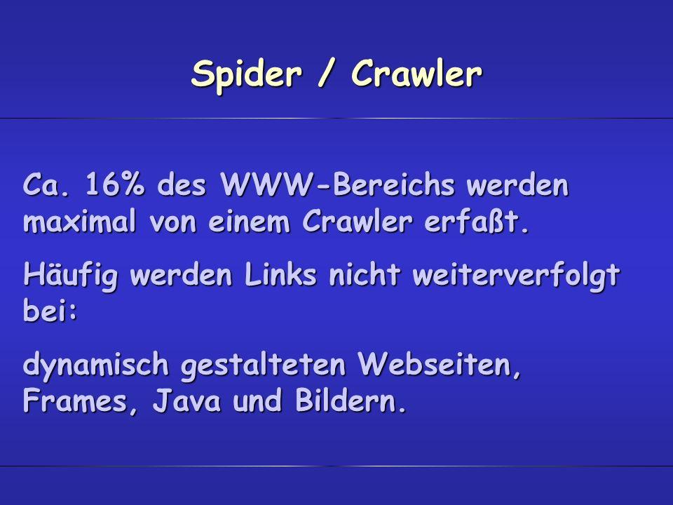 Spider / Crawler Ca. 16% des WWW-Bereichs werden maximal von einem Crawler erfaßt. Häufig werden Links nicht weiterverfolgt bei: