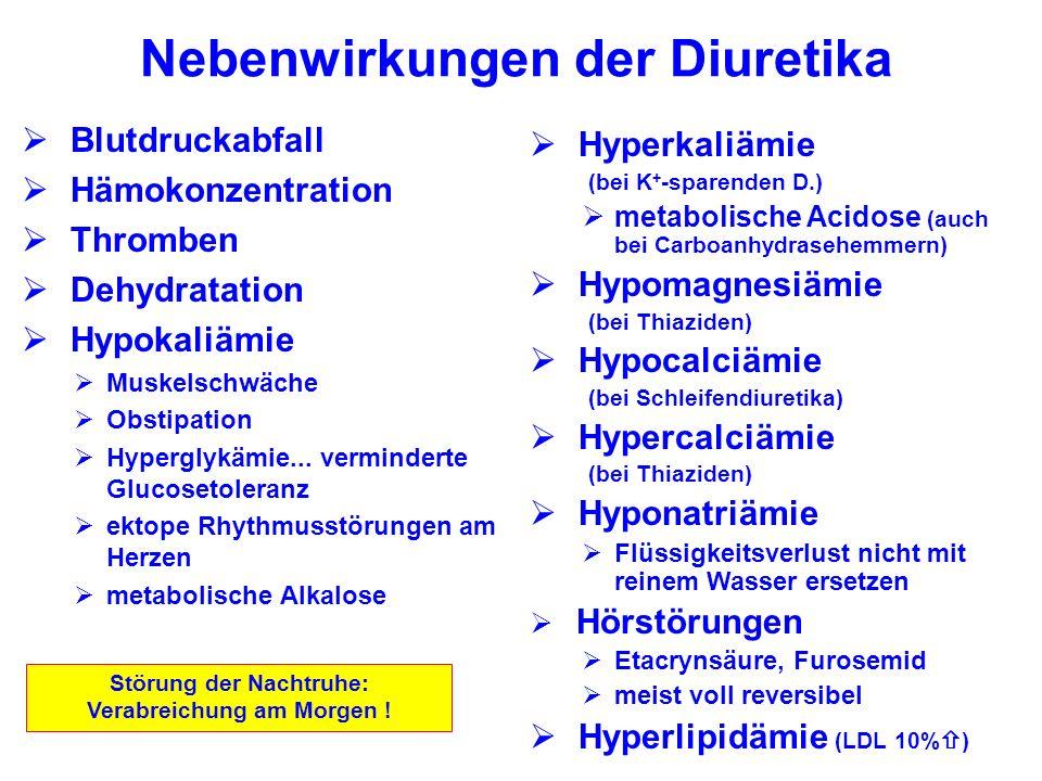 Nebenwirkungen der Diuretika