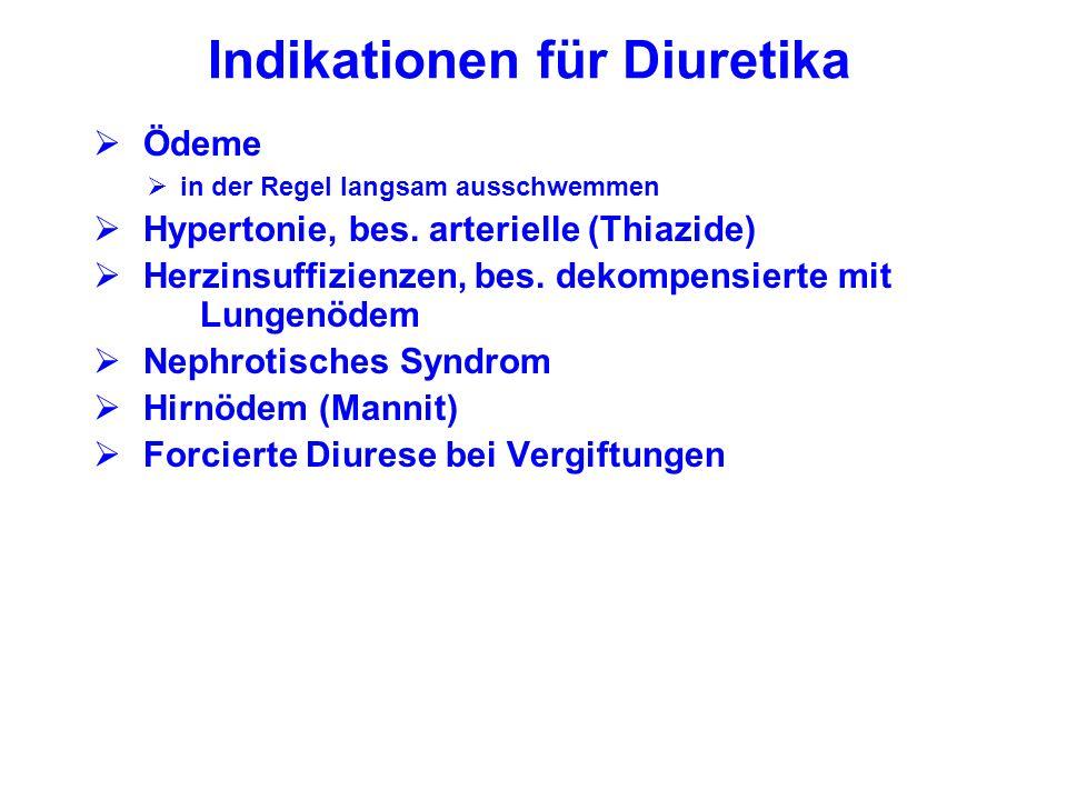 Indikationen für Diuretika