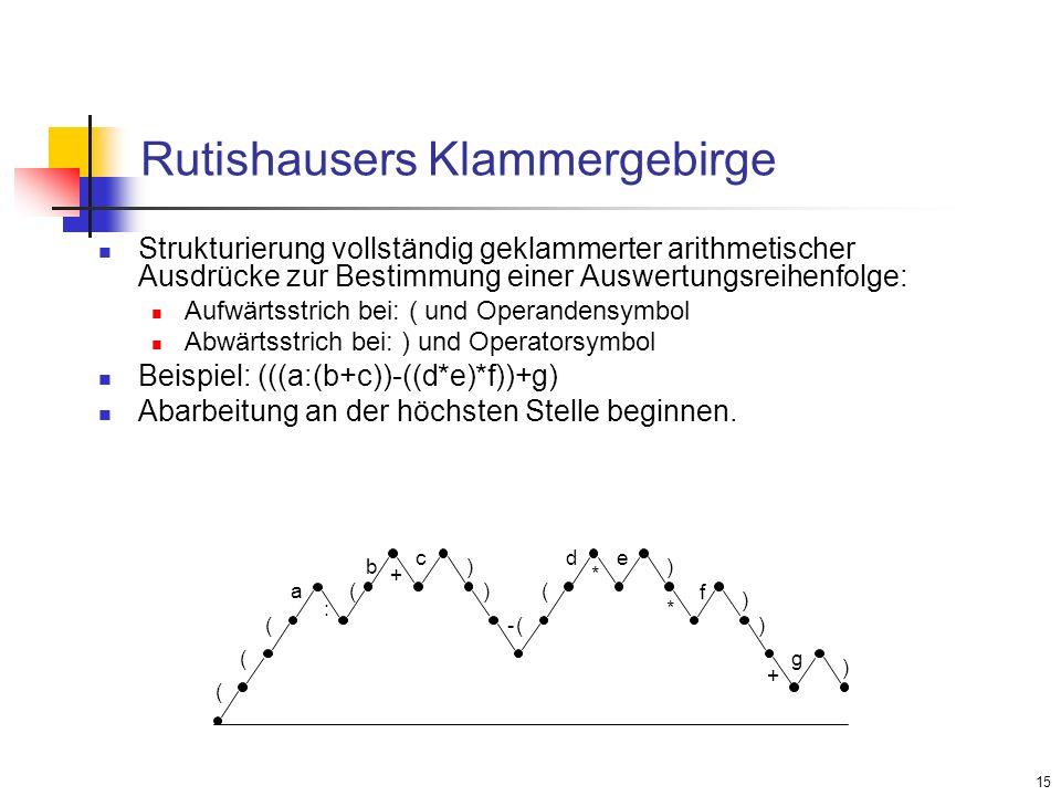 Rutishausers Klammergebirge
