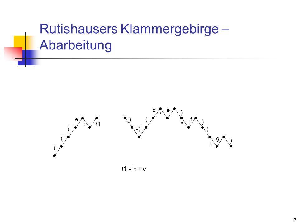 Rutishausers Klammergebirge – Abarbeitung