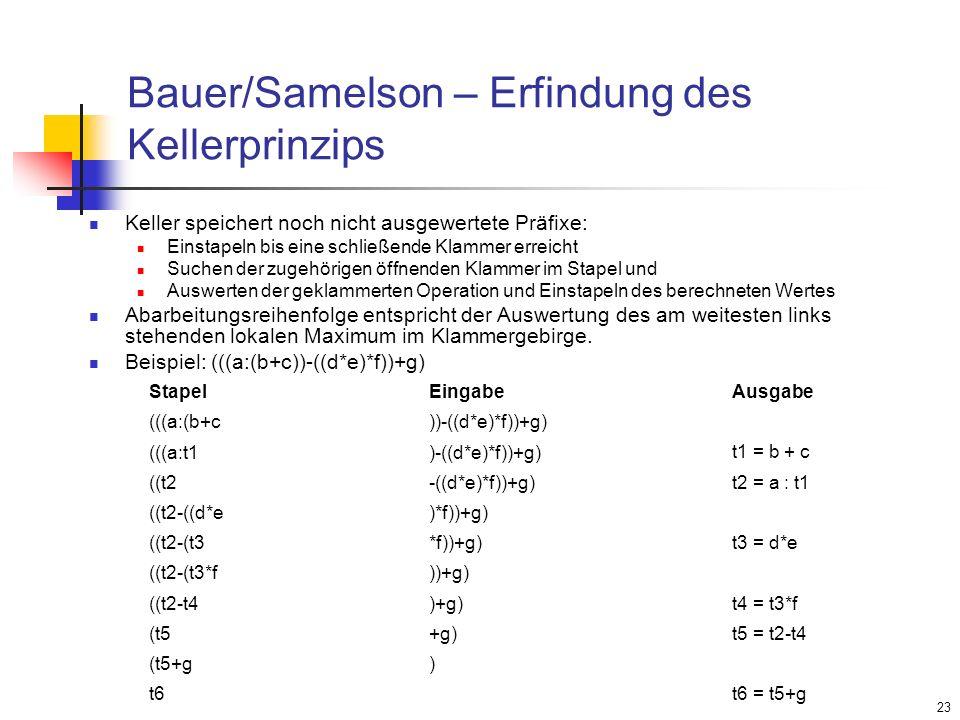 Bauer/Samelson – Erfindung des Kellerprinzips