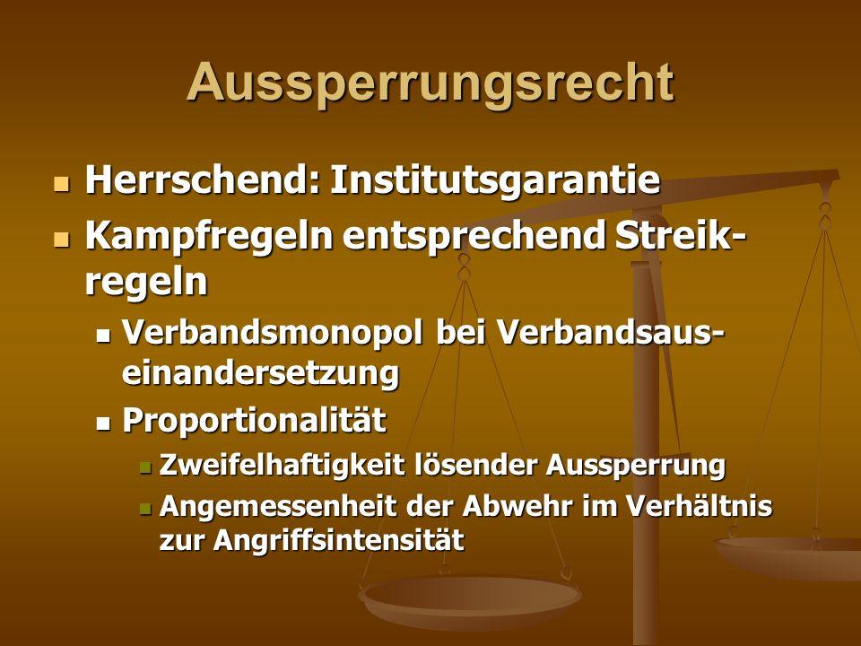 Aussperrungsrecht Herrschend: Institutsgarantie