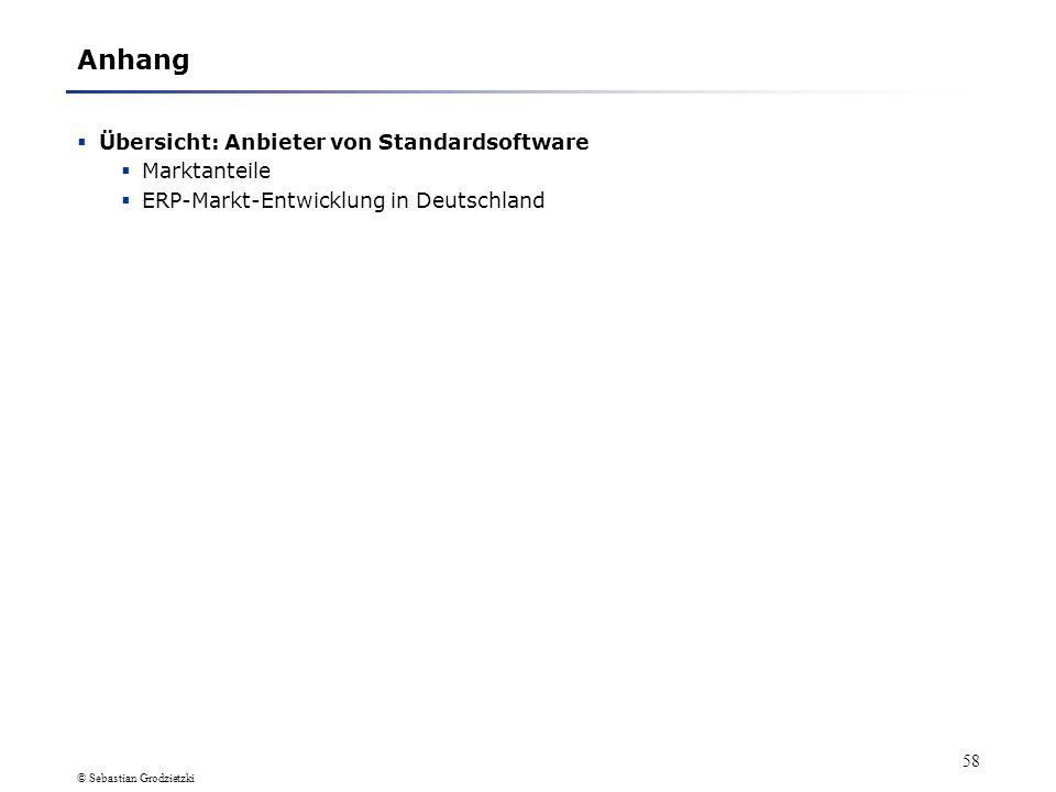 Anhang Übersicht: Anbieter von Standardsoftware Marktanteile