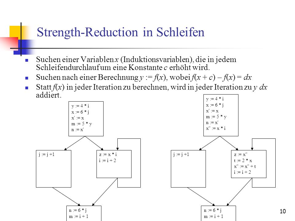 Strength-Reduction in Schleifen