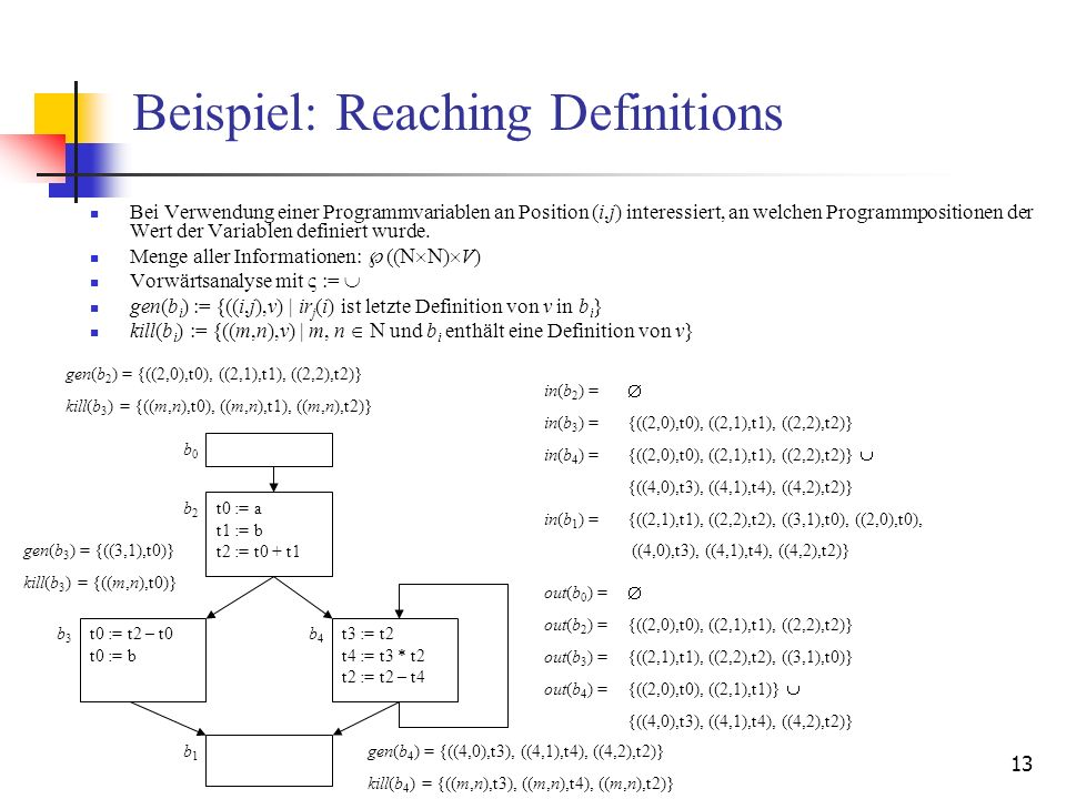 Beispiel: Reaching Definitions