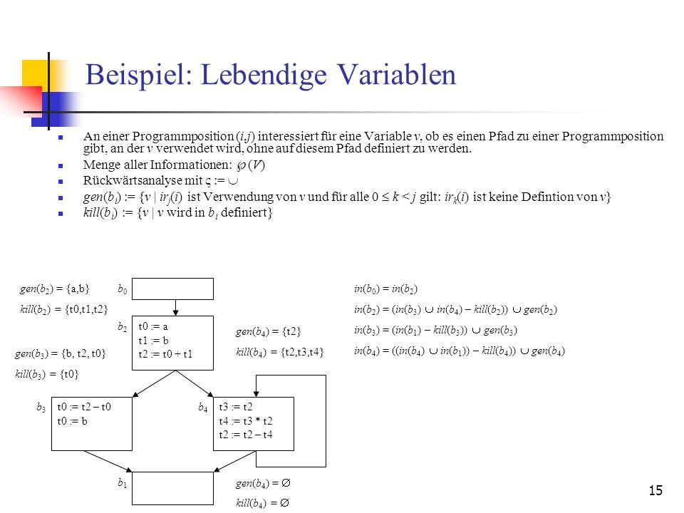 Beispiel: Lebendige Variablen