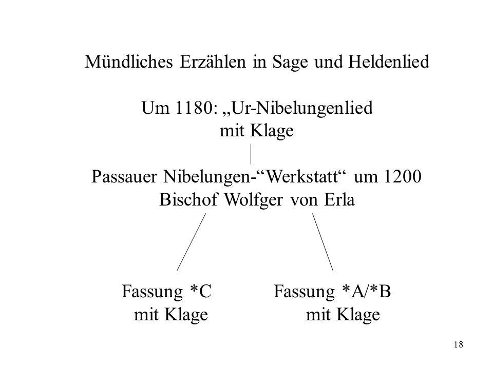 """Mündliches Erzählen in Sage und Heldenlied Um 1180: """"Ur-Nibelungenlied"""