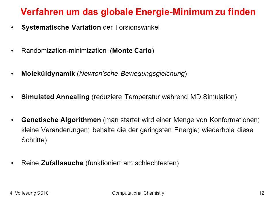 Verfahren um das globale Energie-Minimum zu finden