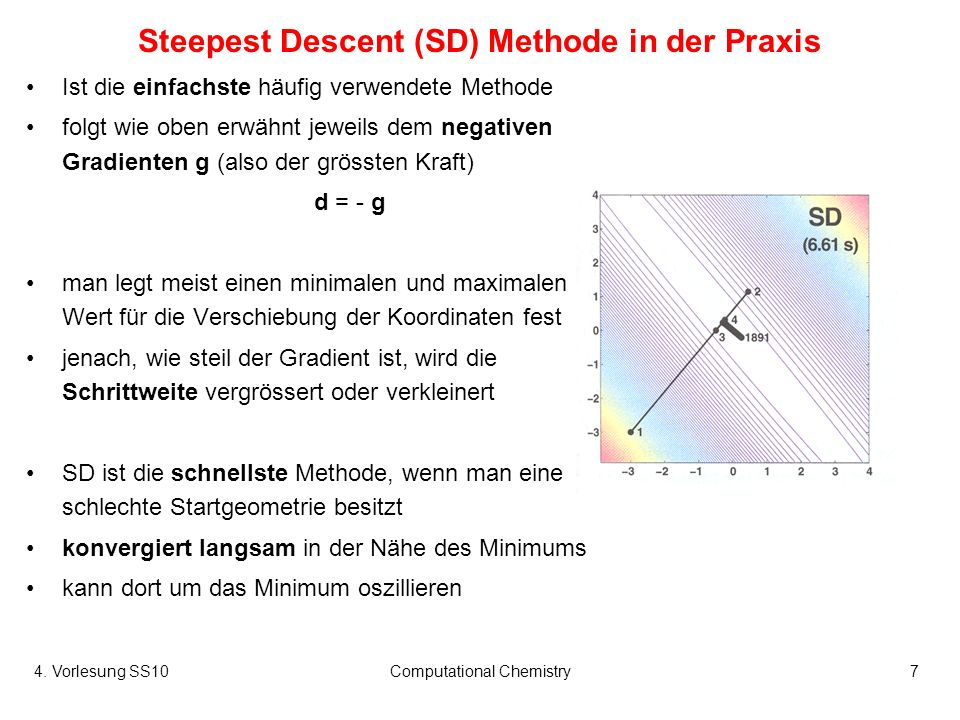 Steepest Descent (SD) Methode in der Praxis