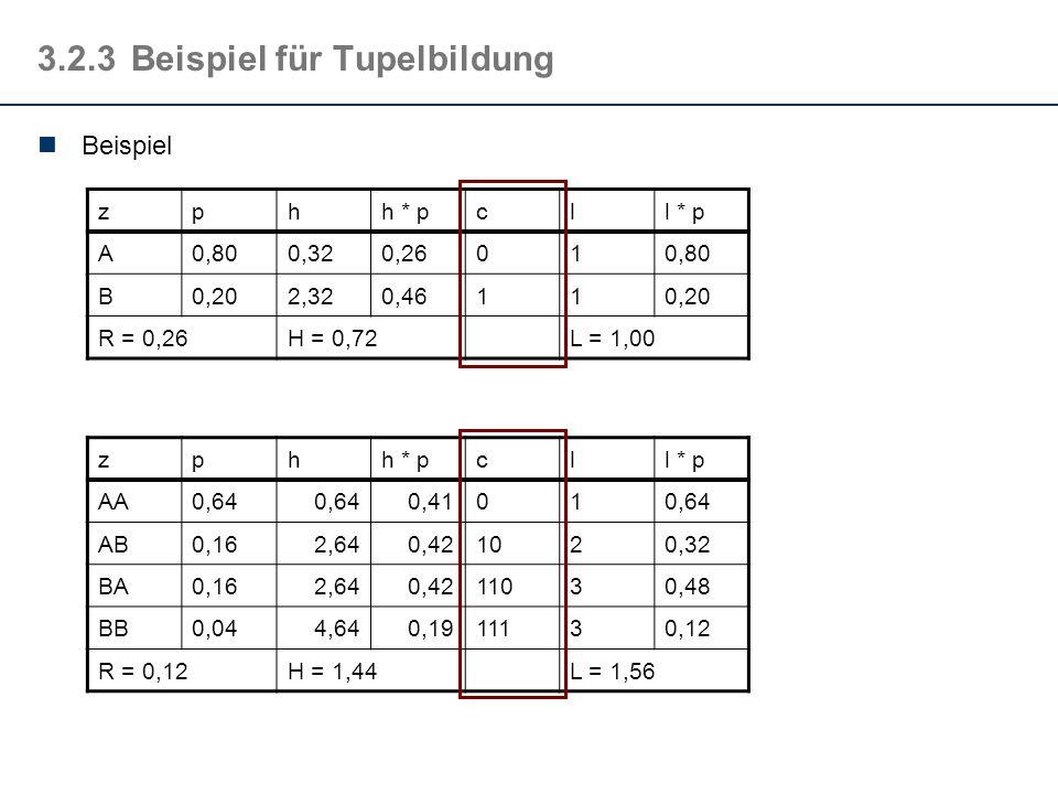 3.2.3 Beispiel für Tupelbildung