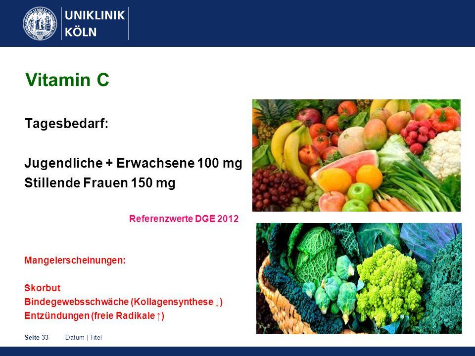 Vitamin C Tagesbedarf: Jugendliche + Erwachsene 100 mg