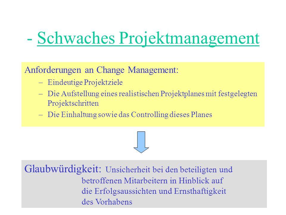 - Schwaches Projektmanagement